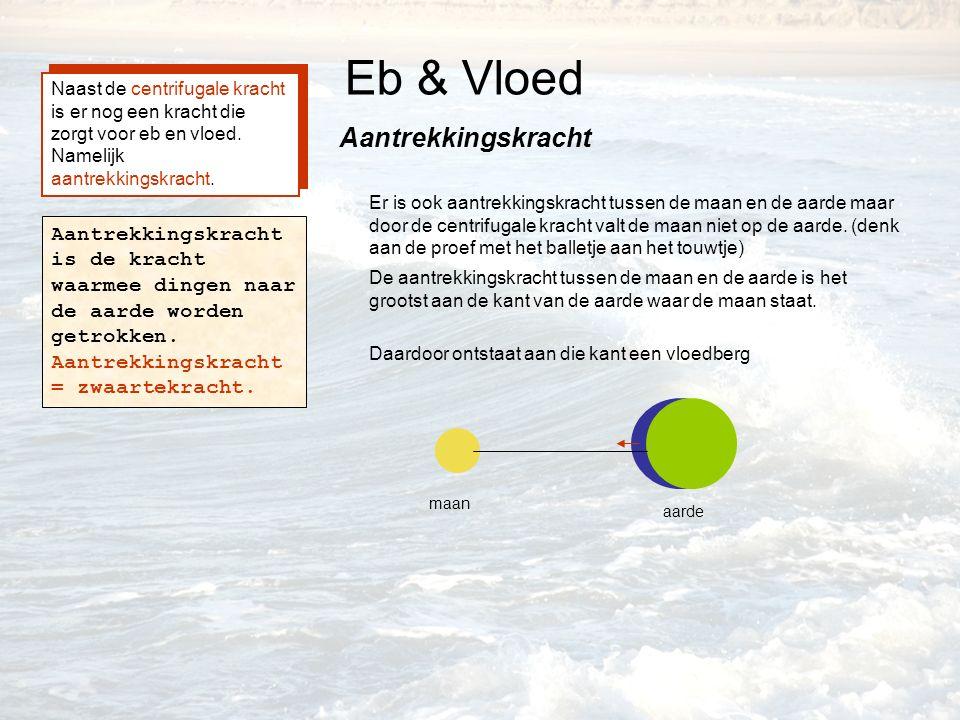 Eb & Vloed Aantrekkingskracht Naast de centrifugale kracht is er nog een kracht die zorgt voor eb en vloed. Namelijk aantrekkingskracht. Aantrekkingsk