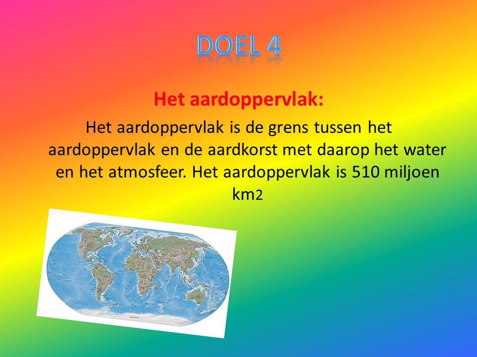 Het aardoppervlak: Het aardoppervlak is de grens tussen het aardoppervlak en de aardkorst met daarop het water en het atmosfeer.