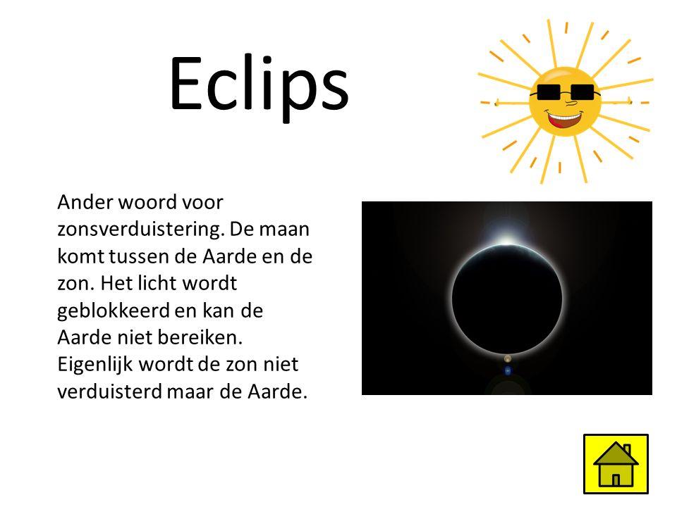 Eclips Ander woord voor zonsverduistering. De maan komt tussen de Aarde en de zon. Het licht wordt geblokkeerd en kan de Aarde niet bereiken. Eigenlij