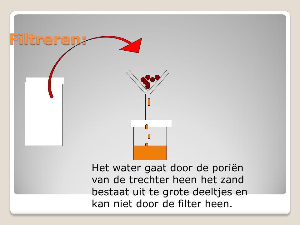 Filtreren: Het water gaat door de poriën van de trechter heen het zand bestaat uit te grote deeltjes en kan niet door de filter heen.