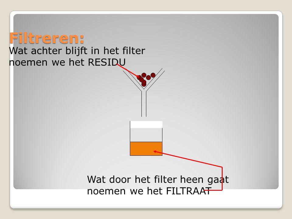 Filtreren: Wat door het filter heen gaat noemen we het FILTRAAT Wat achter blijft in het filter noemen we het RESIDU