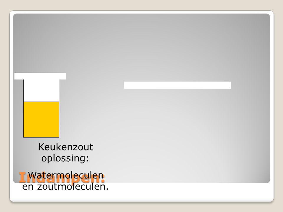 Indampen: Keukenzout oplossing: Watermoleculen en zoutmoleculen.