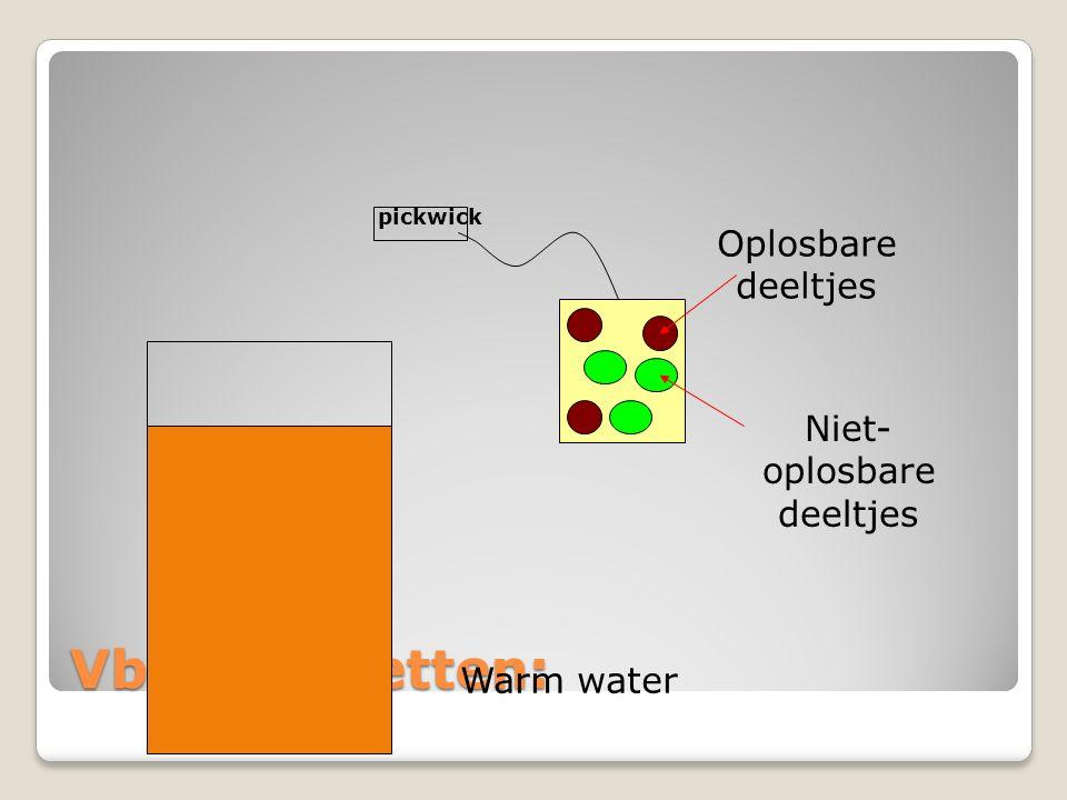 Vb: thee zetten: Warm water Oplosbare deeltjes Niet- oplosbare deeltjes pickwick