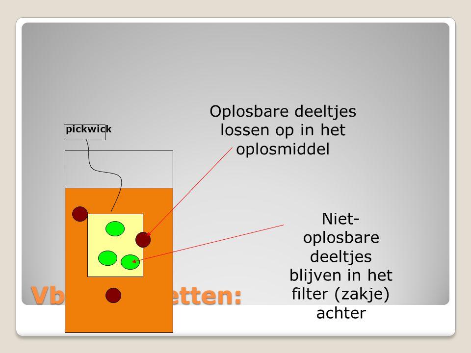 Vb: thee zetten: Oplosbare deeltjes lossen op in het oplosmiddel Niet- oplosbare deeltjes blijven in het filter (zakje) achter pickwick