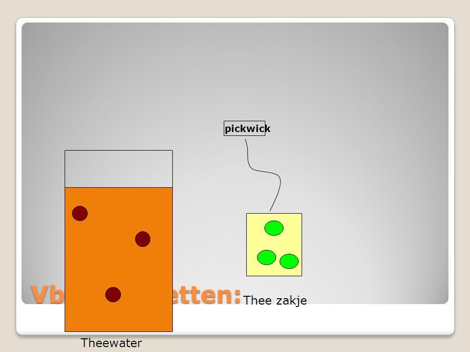 Vb: thee zetten: pickwick Theewater Thee zakje
