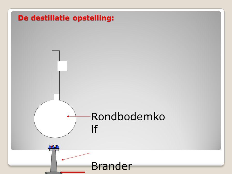 De destillatie opstelling: Rondbodemko lf Brander