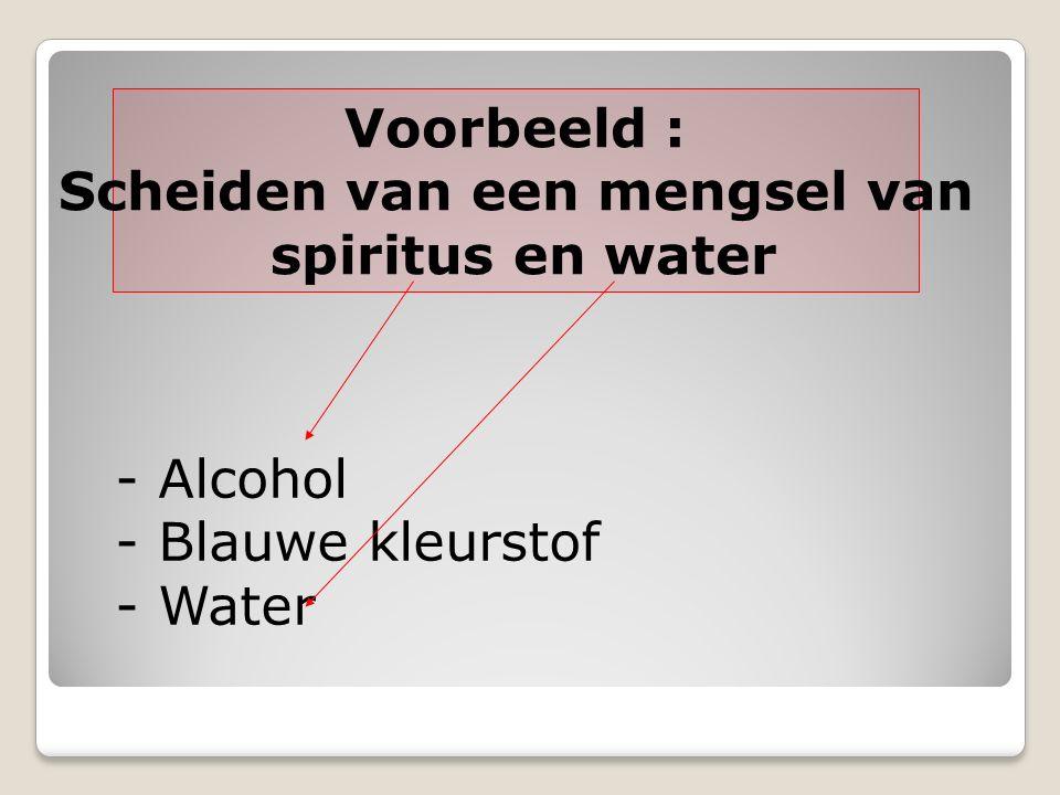 Voorbeeld : Scheiden van een mengsel van spiritus en water - Alcohol - Blauwe kleurstof - Water