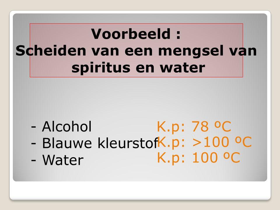 Voorbeeld : Scheiden van een mengsel van spiritus en water - Alcohol - Blauwe kleurstof - Water K.p: 78 ºC K.p: >100 ºC K.p: 100 ºC