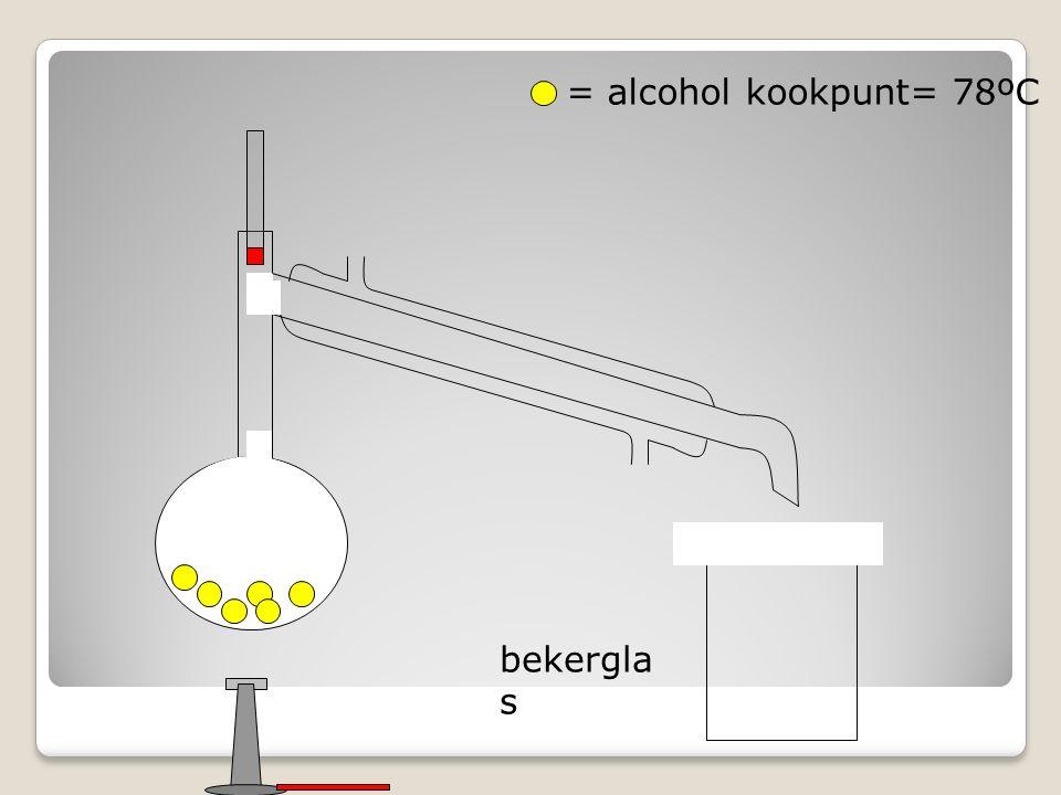 bekergla s = alcohol kookpunt= 78ºC