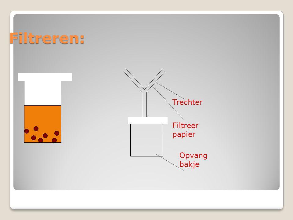 Filtreren: Trechter Filtreer papier Opvang bakje