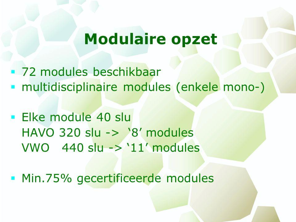 Modulaire opzet  72 modules beschikbaar  multidisciplinaire modules (enkele mono-)  Elke module 40 slu HAVO 320 slu -> '8' modules VWO 440 slu -> '11' modules  Min.75% gecertificeerde modules
