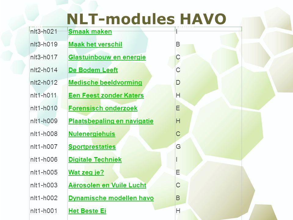 NLT-modules HAVO CodDome nlt3-h021Smaak makenI nlt3-h019Maak het verschilB nlt3-h017Glastuinbouw en energieC nlt2-h014De Bodem LeeftC nlt2-h012Medische beeldvormingD nlt1-h011Een Feest zonder KatersH nlt1-h010Forensisch onderzoekE nlt1-h009Plaatsbepaling en navigatieH nlt1-h008NulenergiehuisC nlt1-h007SportprestatiesG nlt1-h006Digitale TechniekI nlt1-h005Wat zeg je?E nlt1-h003Aërosolen en Vuile LuchtC nlt1-h002Dynamische modellen havoB nlt1-h001Het Beste EiH