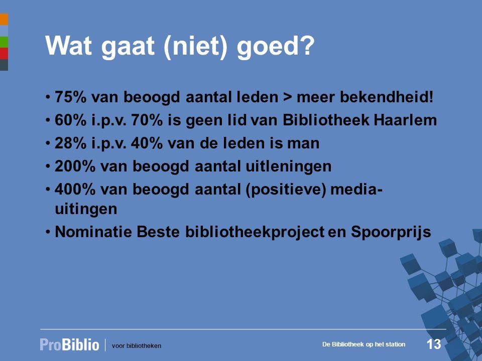 voor bibliotheken Wat gaat (niet) goed. 75% van beoogd aantal leden > meer bekendheid.