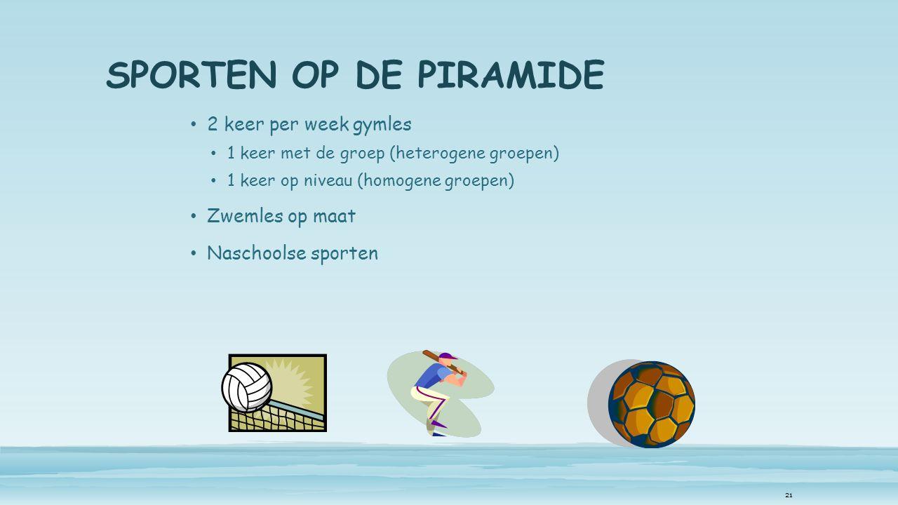 SPORTEN OP DE PIRAMIDE 2 keer per week gymles 1 keer met de groep (heterogene groepen) 1 keer op niveau (homogene groepen) Zwemles op maat Naschoolse sporten 21