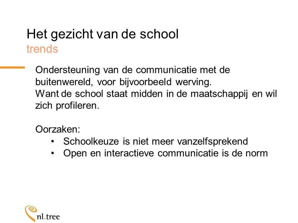Het gezicht van de school trends Ondersteuning van de communicatie met de buitenwereld, voor bijvoorbeeld werving.