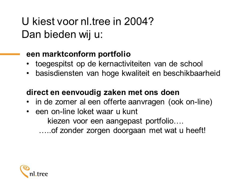 U kiest voor nl.tree in 2004.
