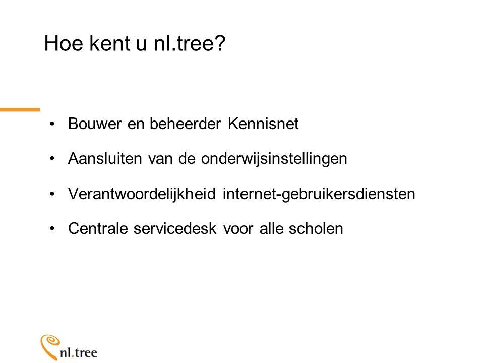 Hoe kent u nl.tree.