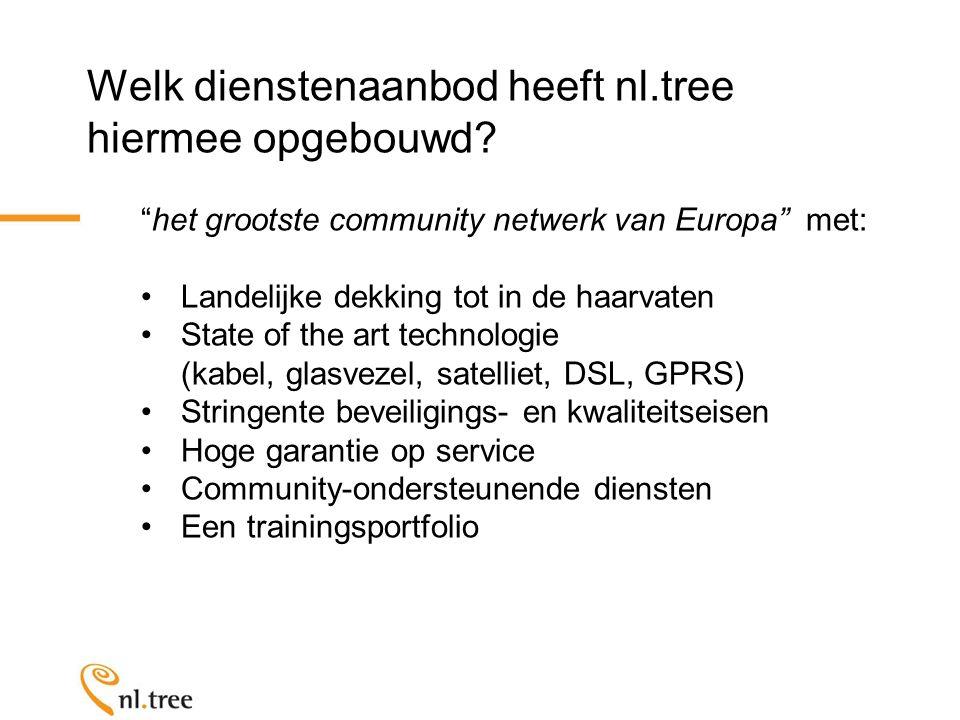 Welk dienstenaanbod heeft nl.tree hiermee opgebouwd.