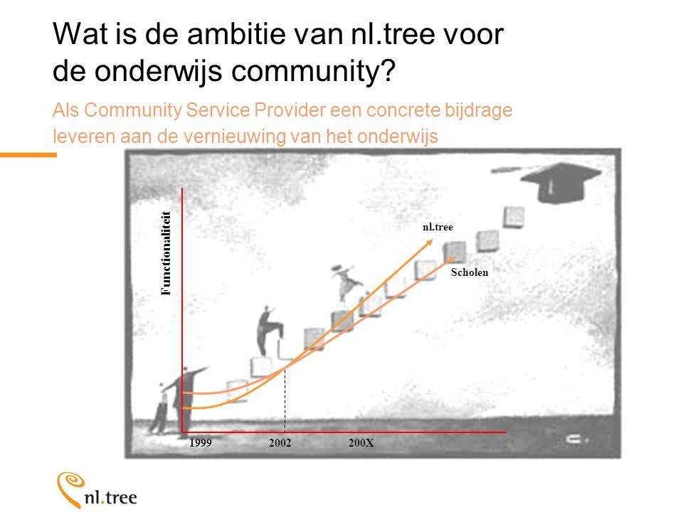 Wat is de ambitie van nl.tree voor de onderwijs community.