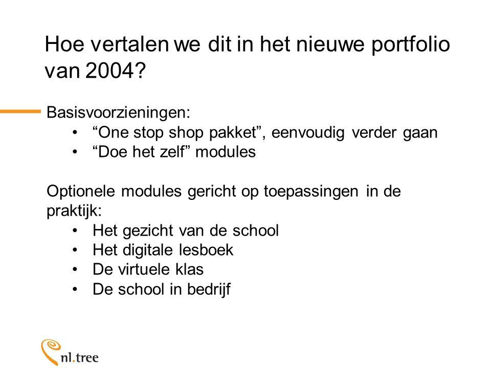 Hoe vertalen we dit in het nieuwe portfolio van 2004.