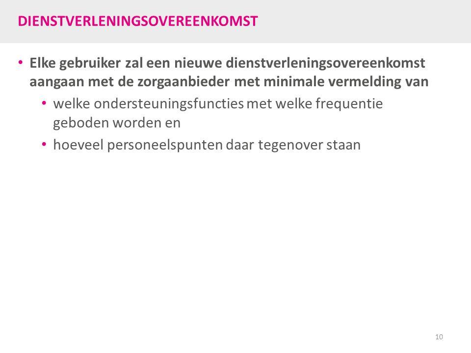 DIENSTVERLENINGSOVEREENKOMST Elke gebruiker zal een nieuwe dienstverleningsovereenkomst aangaan met de zorgaanbieder met minimale vermelding van welke