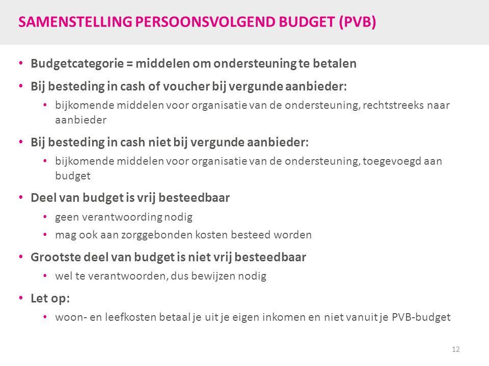 SAMENSTELLING PERSOONSVOLGEND BUDGET (PVB) Budgetcategorie = middelen om ondersteuning te betalen Bij besteding in cash of voucher bij vergunde aanbieder: bijkomende middelen voor organisatie van de ondersteuning, rechtstreeks naar aanbieder Bij besteding in cash niet bij vergunde aanbieder: bijkomende middelen voor organisatie van de ondersteuning, toegevoegd aan budget Deel van budget is vrij besteedbaar geen verantwoording nodig mag ook aan zorggebonden kosten besteed worden Grootste deel van budget is niet vrij besteedbaar wel te verantwoorden, dus bewijzen nodig Let op: woon- en leefkosten betaal je uit je eigen inkomen en niet vanuit je PVB-budget 12
