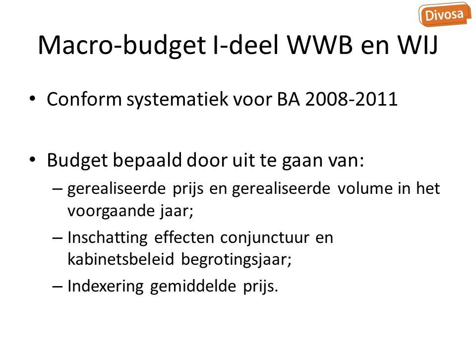 Macro-budget I-deel WWB en WIJ Conform systematiek voor BA 2008-2011 Budget bepaald door uit te gaan van: – gerealiseerde prijs en gerealiseerde volume in het voorgaande jaar; – Inschatting effecten conjunctuur en kabinetsbeleid begrotingsjaar; – Indexering gemiddelde prijs.