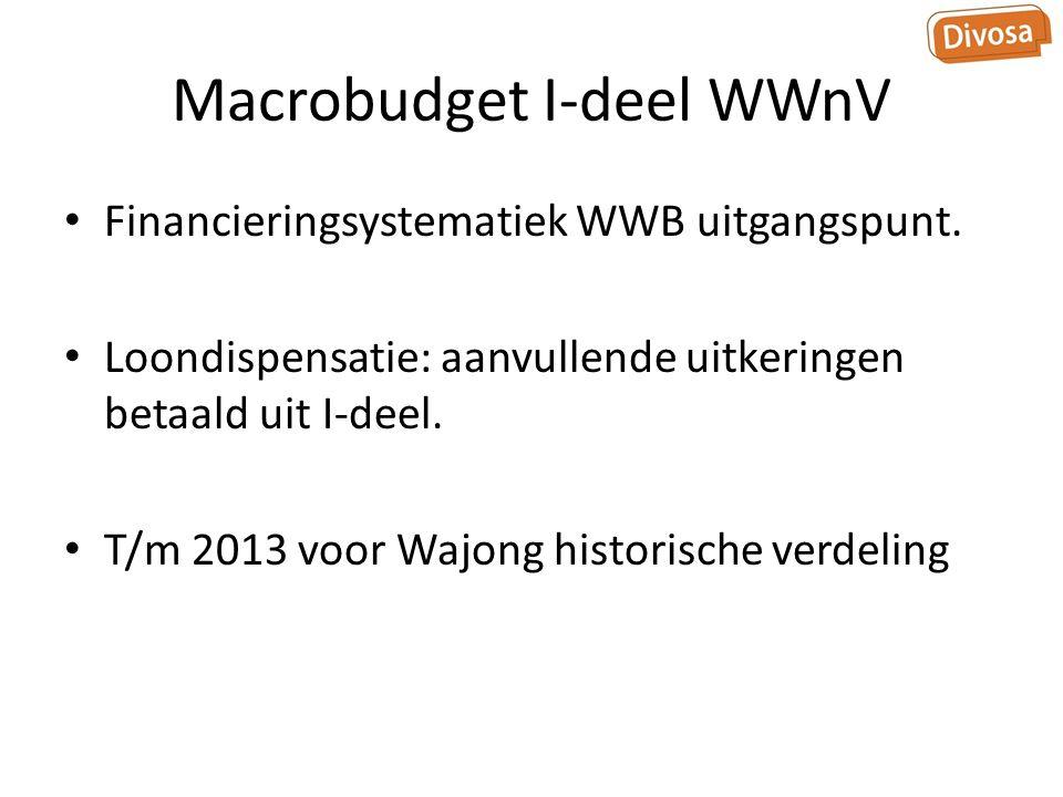 Macrobudget I-deel WWnV Financieringsystematiek WWB uitgangspunt.