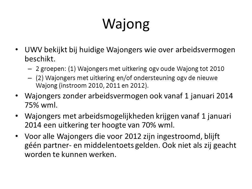 Wajong UWV bekijkt bij huidige Wajongers wie over arbeidsvermogen beschikt.