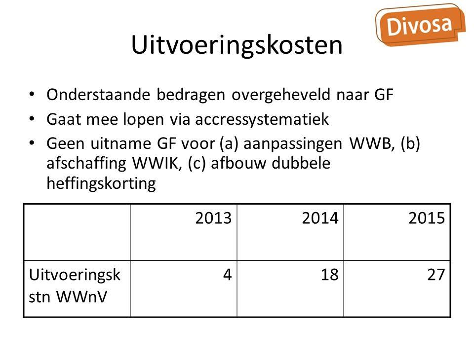 Uitvoeringskosten Onderstaande bedragen overgeheveld naar GF Gaat mee lopen via accressystematiek Geen uitname GF voor (a) aanpassingen WWB, (b) afschaffing WWIK, (c) afbouw dubbele heffingskorting 201320142015 Uitvoeringsk stn WWnV 41827
