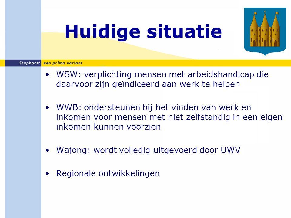Huidige situatie WSW: verplichting mensen met arbeidshandicap die daarvoor zijn geïndiceerd aan werk te helpen WWB: ondersteunen bij het vinden van werk en inkomen voor mensen met niet zelfstandig in een eigen inkomen kunnen voorzien Wajong: wordt volledig uitgevoerd door UWV Regionale ontwikkelingen