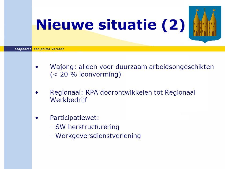 Cijfers doelgroep? Vormen van ondersteuningAantallen WWB (incl. IOAW/IOAZ)85 (96) WSW53 Wajong171