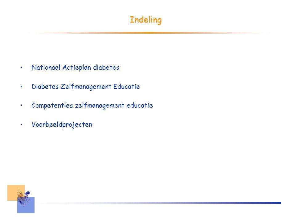Indeling Nationaal Actieplan diabetes Diabetes Zelfmanagement Educatie Competenties zelfmanagement educatie Voorbeeldprojecten