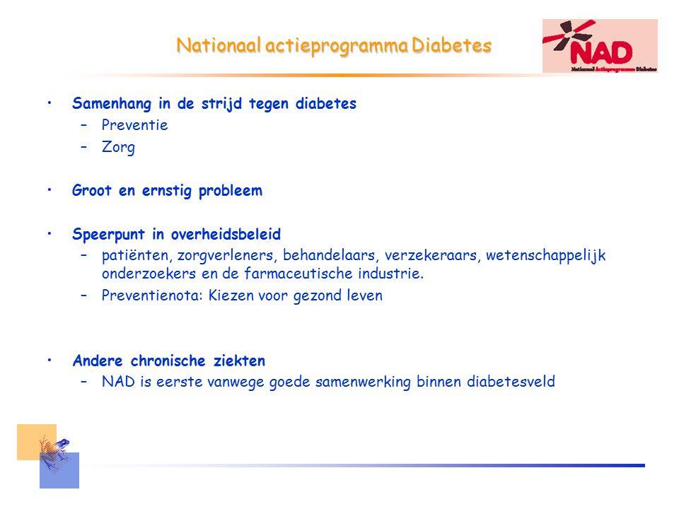 Diabetes zelfmanagement educatie in Nederland Diverse (effectieve) projecten, maar niet algemeen geïmplementeerd Aandacht varieert per discipline Kwaliteitseisen niet goed vastgelegd; Zorgstandaard biedt een goede start.