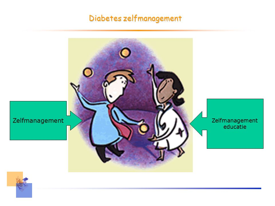 Empowerment (bij Diabetes) Uitgangspunten: Patiënten maken zelf de belangrijkste keuzen Wat de professionals ook bepleiten, overtuigen, dreigen of adviseren Professionals voelen zich vaak –onterecht- verantwoordelijk voor zelfmanagement van de patiënt Funnell, 1991/ 2003