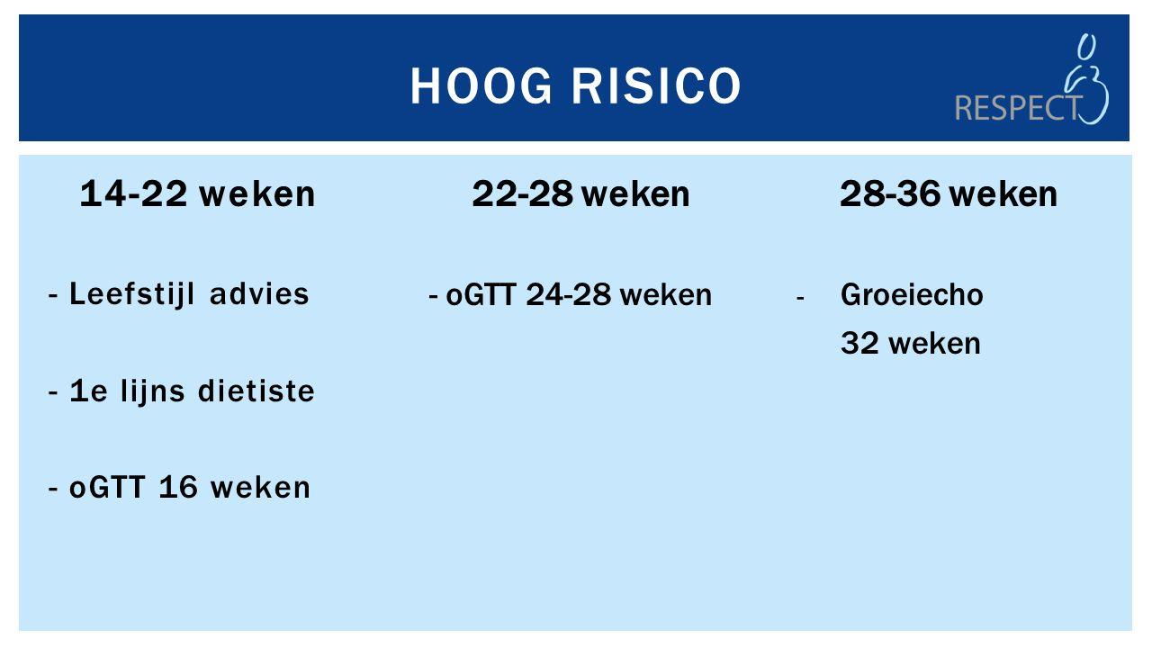 HOOG RISICO 14-22 weken - Leefstijl advies - 1e lijns dietiste - oGTT 16 weken 22-28 weken - oGTT 24-28 weken 28-36 weken - Groeiecho 32 weken