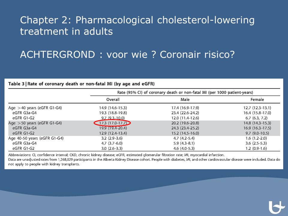 Chapter 2: Pharmacological cholesterol-lowering treatment in adults ACHTERGROND : voor wie ? Coronair risico?