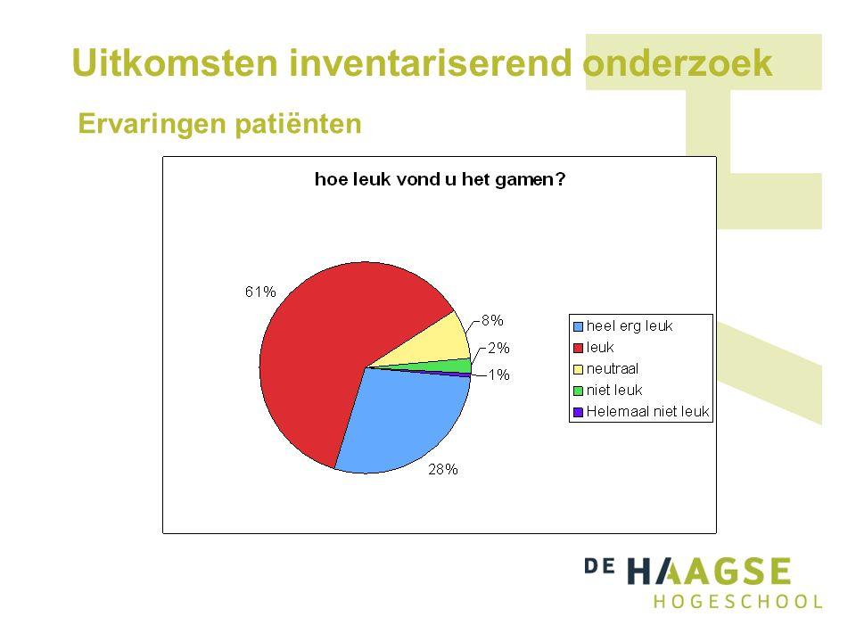 Ervaringen patiënten Uitkomsten inventariserend onderzoek