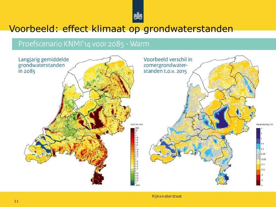 Rijkswaterstaat 11 Voorbeeld: effect klimaat op grondwaterstanden