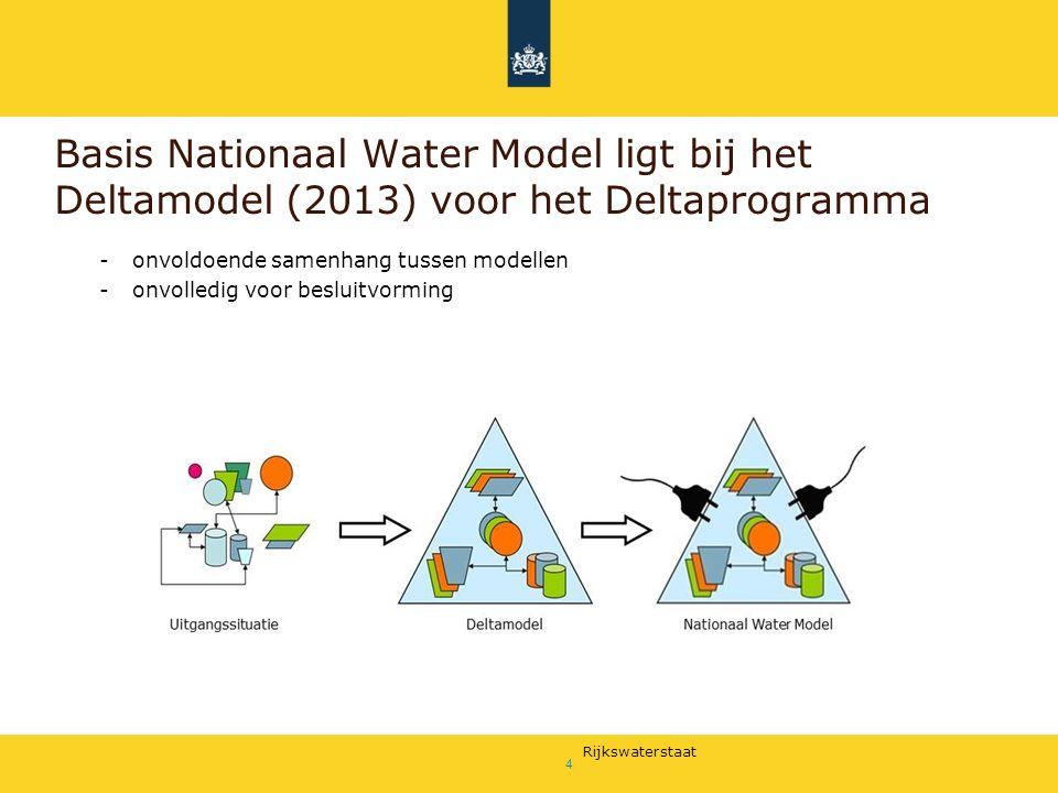Rijkswaterstaat Basis Nationaal Water Model ligt bij het Deltamodel (2013) voor het Deltaprogramma -onvoldoende samenhang tussen modellen -onvolledig voor besluitvorming 4