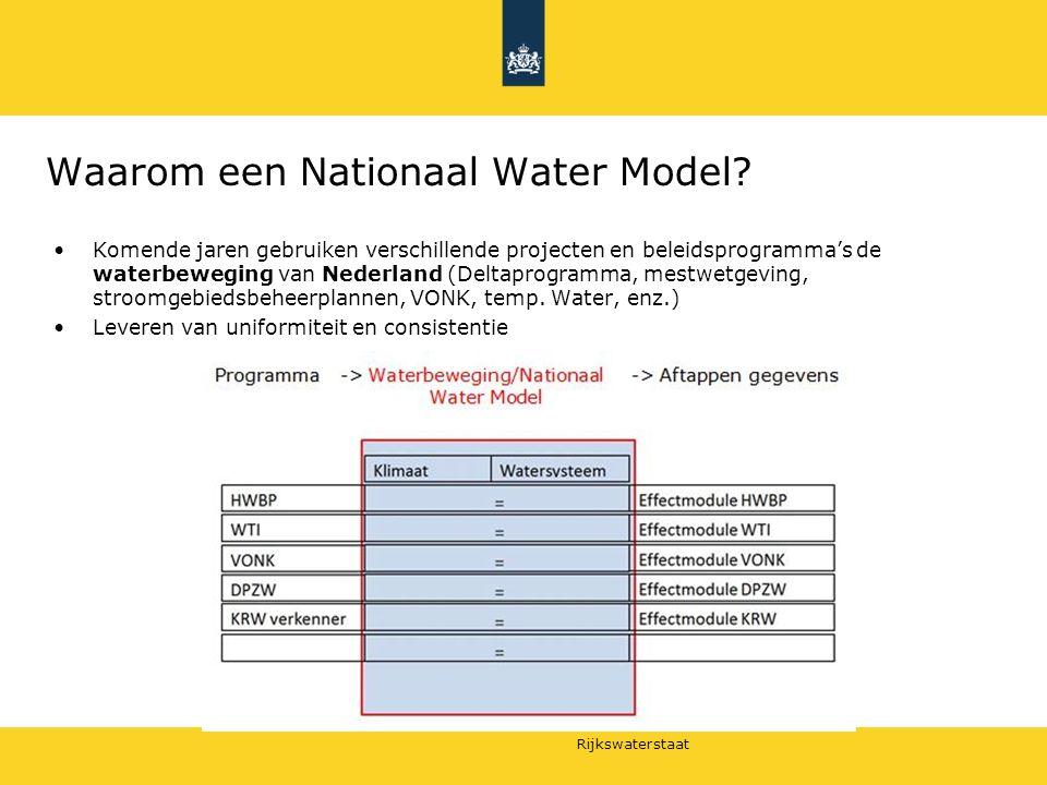 Rijkswaterstaat Waarom een Nationaal Water Model.