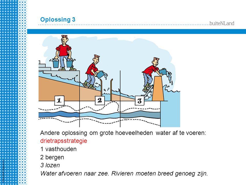 Oplossing 3 Andere oplossing om grote hoeveelheden water af te voeren: drietrapsstrategie 1 vasthouden 2 bergen 3 lozen Water afvoeren naar zee. Rivie