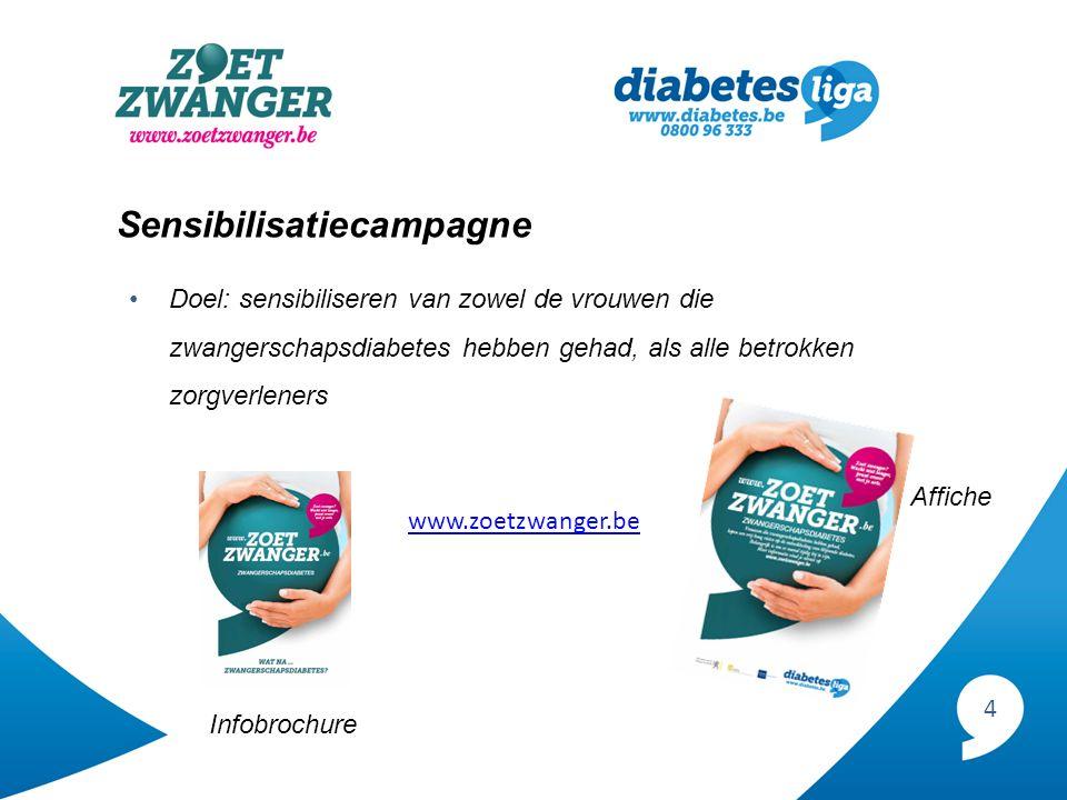 4 Sensibilisatiecampagne Doel: sensibiliseren van zowel de vrouwen die zwangerschapsdiabetes hebben gehad, als alle betrokken zorgverleners Affiche Infobrochure www.zoetzwanger.be