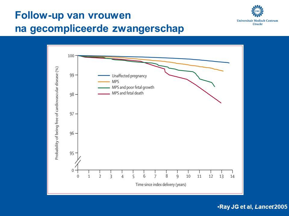 Follow-up van vrouwen na gecompliceerde zwangerschap Ray JG et al, Lancet 2005