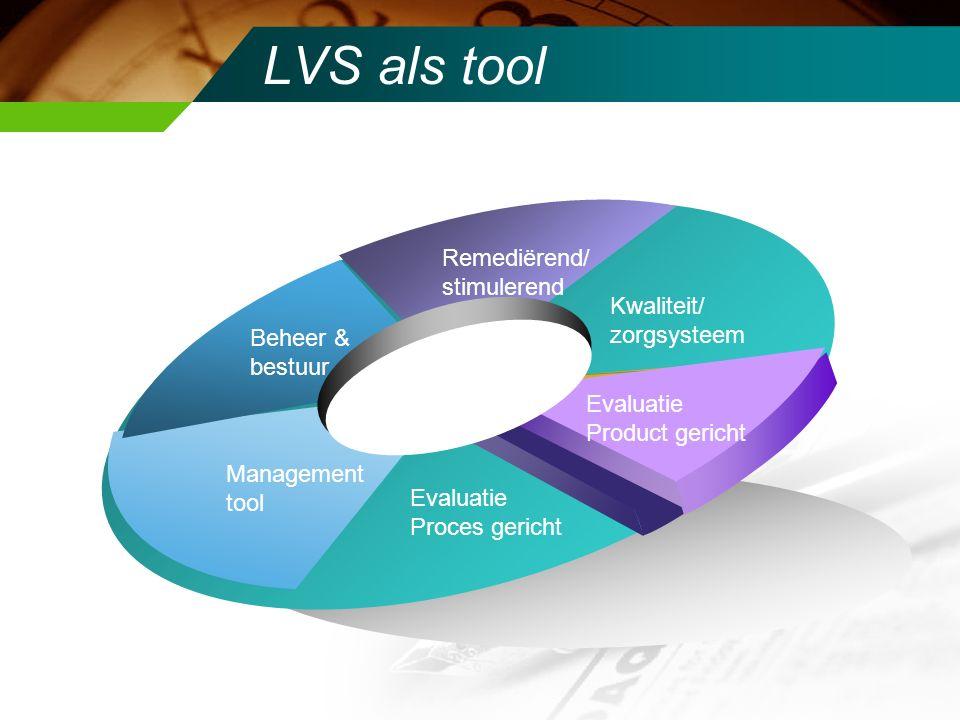 LVS als tool Kwaliteit/ zorgsysteem Remediërend/ stimulerend Beheer & bestuur Management tool Evaluatie Proces gericht Evaluatie Product gericht