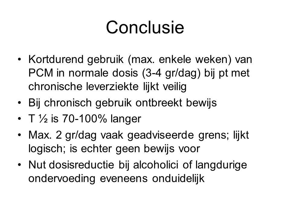 Conclusie Kortdurend gebruik (max.