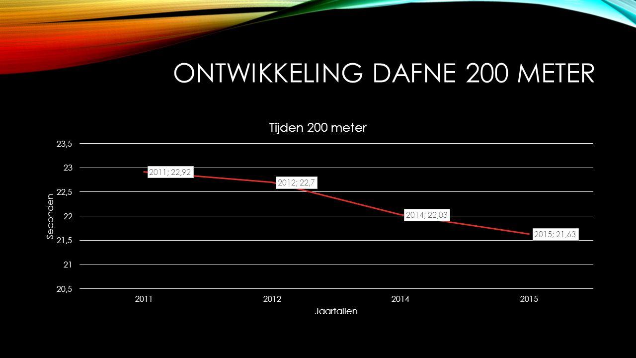 ONTWIKKELING DAFNE 200 METER