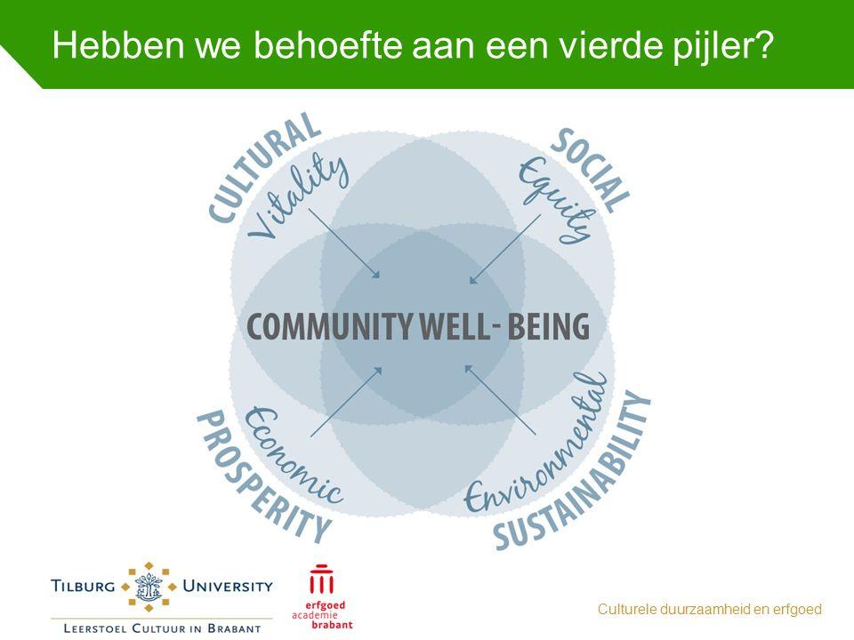 Hebben we behoefte aan een vierde pijler? Culturele duurzaamheid en erfgoed