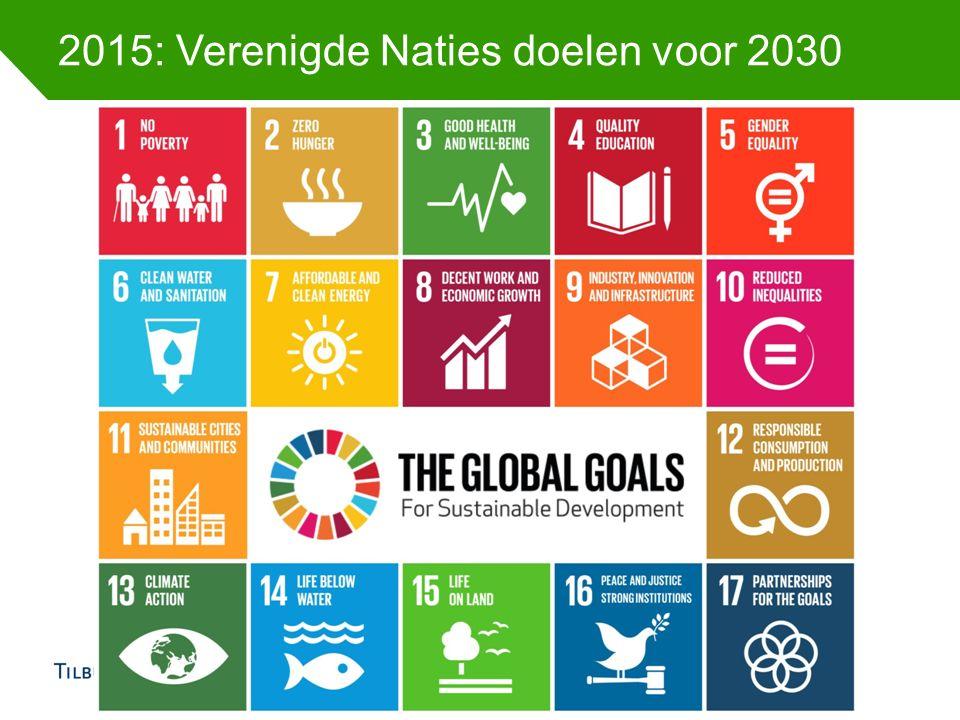 2015: Verenigde Naties doelen voor 2030