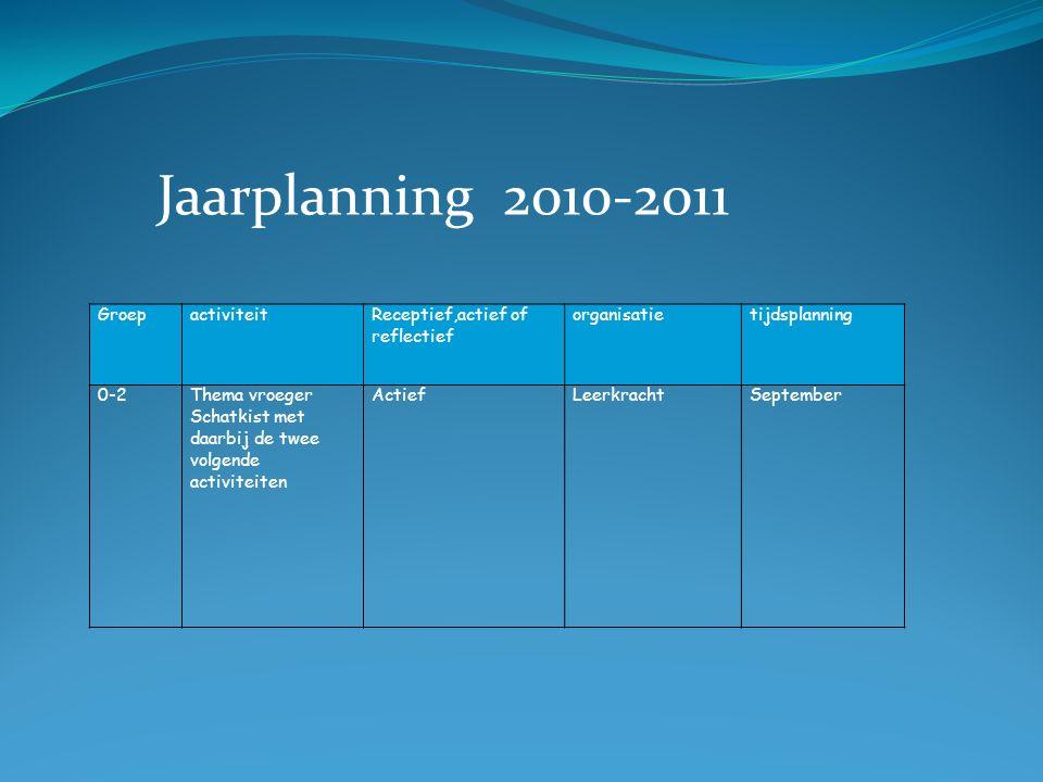 Jaarplanning 2010-2011 Groepactiviteit Receptief,actief of reflectief organisatietijdsplanning 0-2Thema vroeger Schatkist met daarbij de twee volgende
